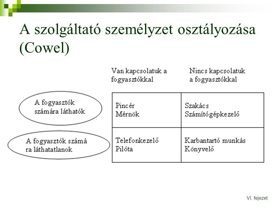 A szolgáltató személyzet osztályozása (Cowel) VI. fejezet