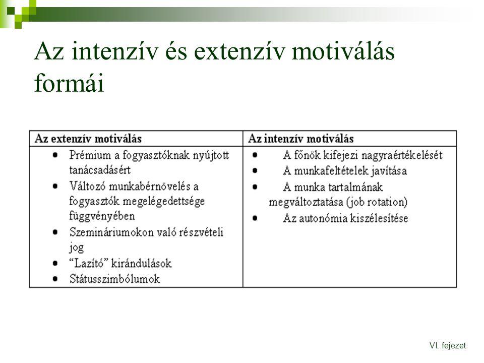 Az intenzív és extenzív motiválás formái VI. fejezet
