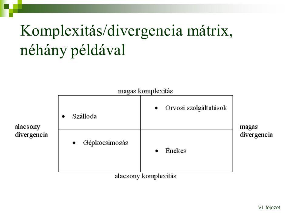 Komplexitás/divergencia mátrix, néhány példával VI. fejezet