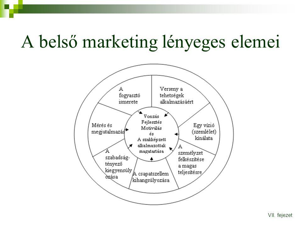 A belső marketing lényeges elemei VII. fejezet