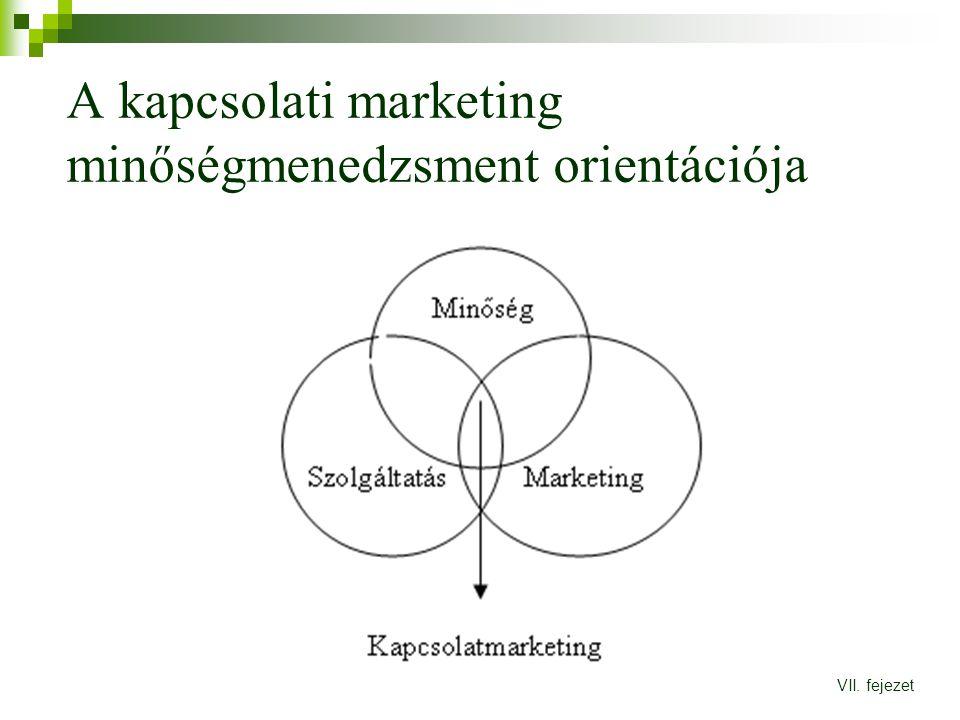 A kapcsolati marketing minőségmenedzsment orientációja VII. fejezet