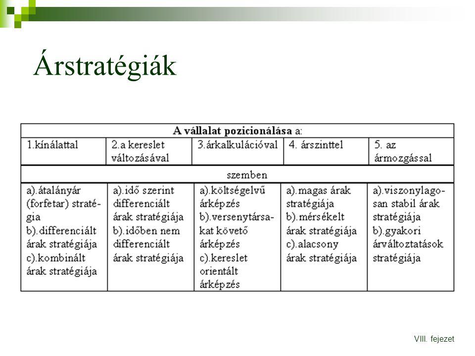 Árstratégiák VIII. fejezet