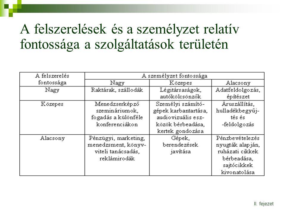 A felszerelések és a személyzet relatív fontossága a szolgáltatások területén II. fejezet