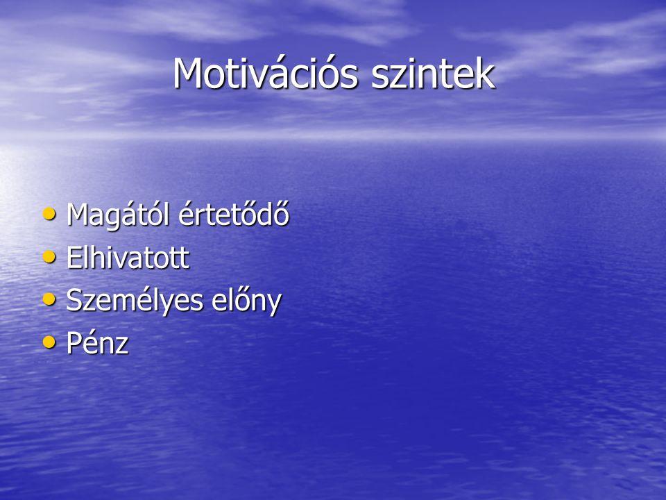 Motivációs szintek Magától értetődő Magától értetődő Elhivatott Elhivatott Személyes előny Személyes előny Pénz Pénz