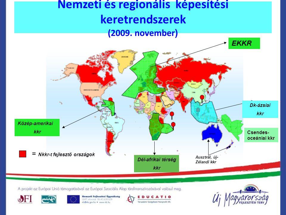 Nemzeti és regionális képesítési keretrendszerek (2009. november ) EKKR Közép-amerikai kkr Dk-ázsiai kkr Dél-afrikai térség kkr Ausztrál, új- Zélandi