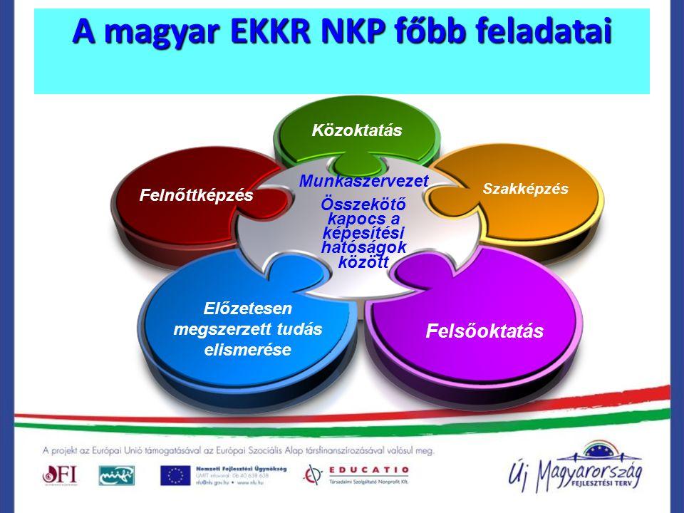 A magyar EKKR NKP főbb feladatai Munkaszervezet Összekötő kapocs a képesítési hatóságok között Közoktatás Szakképzés Felsőoktatás Felnőttképzés Előzet