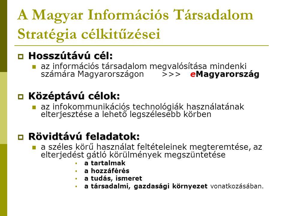 A Magyar Információs Társadalom Stratégia célkitűzései  Hosszútávú cél: eMagyarország az információs társadalom megvalósítása mindenki számára Magyarországon>>>eMagyarország  Középtávú célok: az infokommunikációs technológiák használatának elterjesztése a lehető legszélesebb körben  Rövidtávú feladatok: a széles körű használat feltételeinek megteremtése, az elterjedést gátló körülmények megszüntetése  a tartalmak  a hozzáférés  a tudás, ismeret  a társadalmi, gazdasági környezet vonatkozásában.