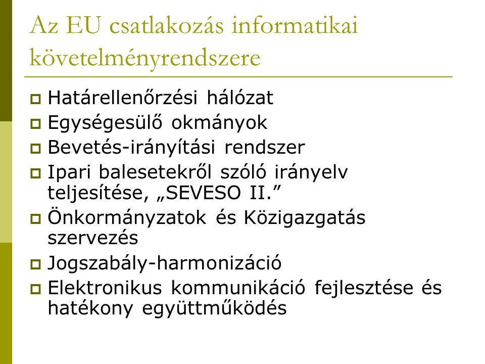 """Az EU csatlakozás informatikai követelményrendszere  Határellenőrzési hálózat  Egységesülő okmányok  Bevetés-irányítási rendszer  Ipari balesetekről szóló irányelv teljesítése, """"SEVESO II.  Önkormányzatok és Közigazgatás szervezés  Jogszabály-harmonizáció  Elektronikus kommunikáció fejlesztése és hatékony együttműködés"""