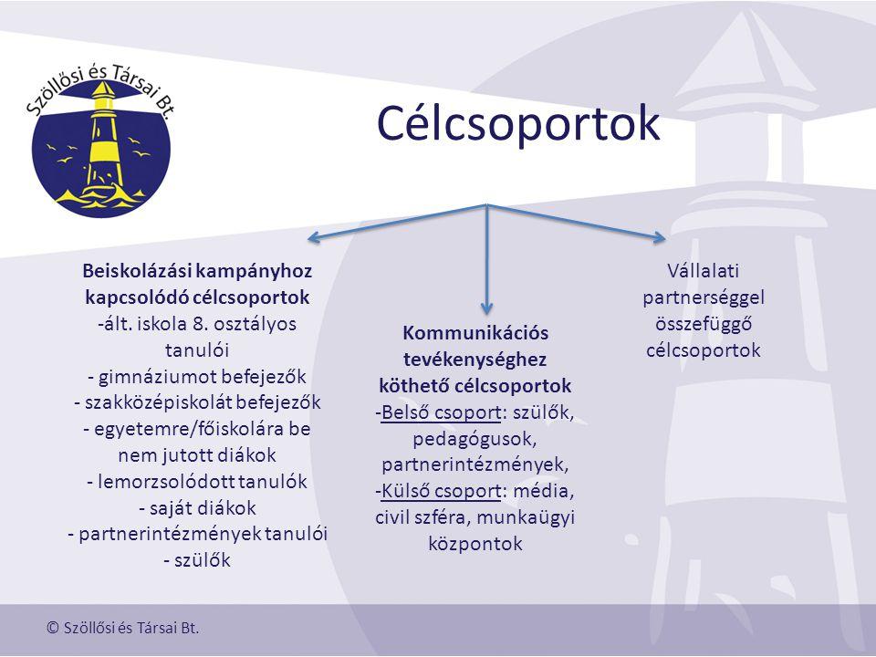 Célcsoportok © Szöllősi és Társai Bt. Beiskolázási kampányhoz kapcsolódó célcsoportok -ált.