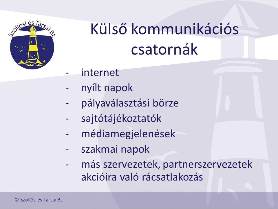 Külső kommunikációs csatornák -internet -nyílt napok -pályaválasztási börze -sajtótájékoztatók -médiamegjelenések -szakmai napok -más szervezetek, partnerszervezetek akcióira való rácsatlakozás © Szöllősi és Társai Bt.