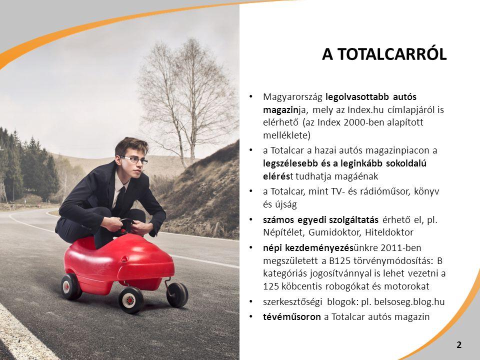 A TOTALCARRÓL Magyarország legolvasottabb autós magazinja, mely az Index.hu címlapjáról is elérhető (az Index 2000-ben alapított melléklete) a Totalcar a hazai autós magazinpiacon a legszélesebb és a leginkább sokoldalú elérést tudhatja magáénak a Totalcar, mint TV- és rádióműsor, könyv és újság számos egyedi szolgáltatás érhető el, pl.