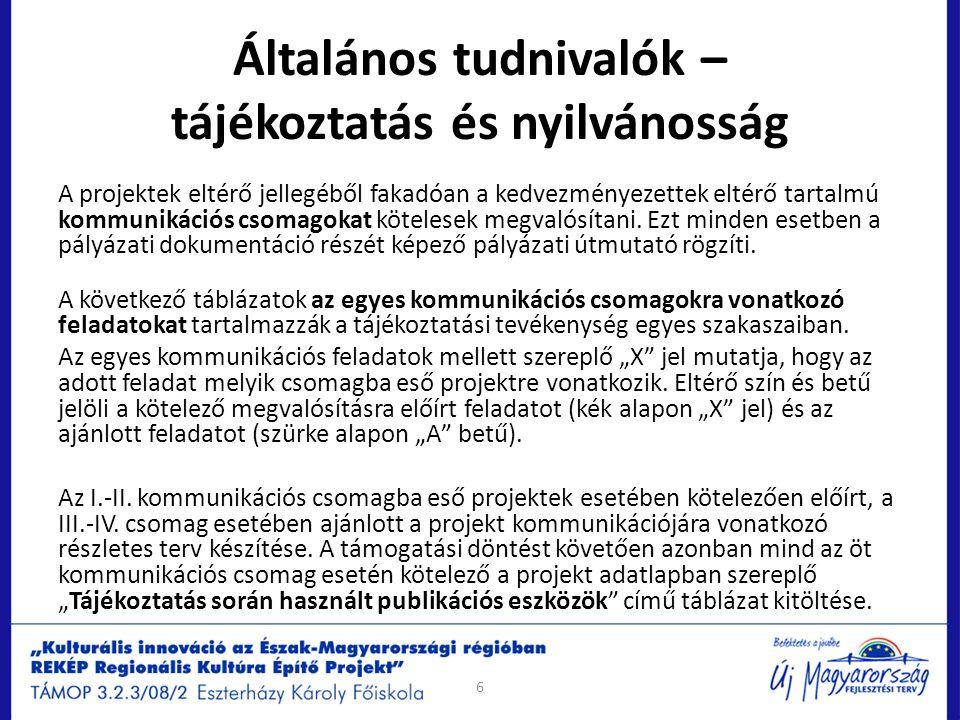 Arculati elemek és használatuk Projektesemény meghívó Kötelező tartalmi elemek: Projekt megnevezése Projektesemény megnevezése Kedvezményezett megnevezése Kötelező formai elemek: Új Magyarország Fejlesztési Terv logó Európai uniós zászló és az uniós hozzájárulásra utaló mondat az érintett alap megnevezésével, amelyből a projekt finanszírozása történik.