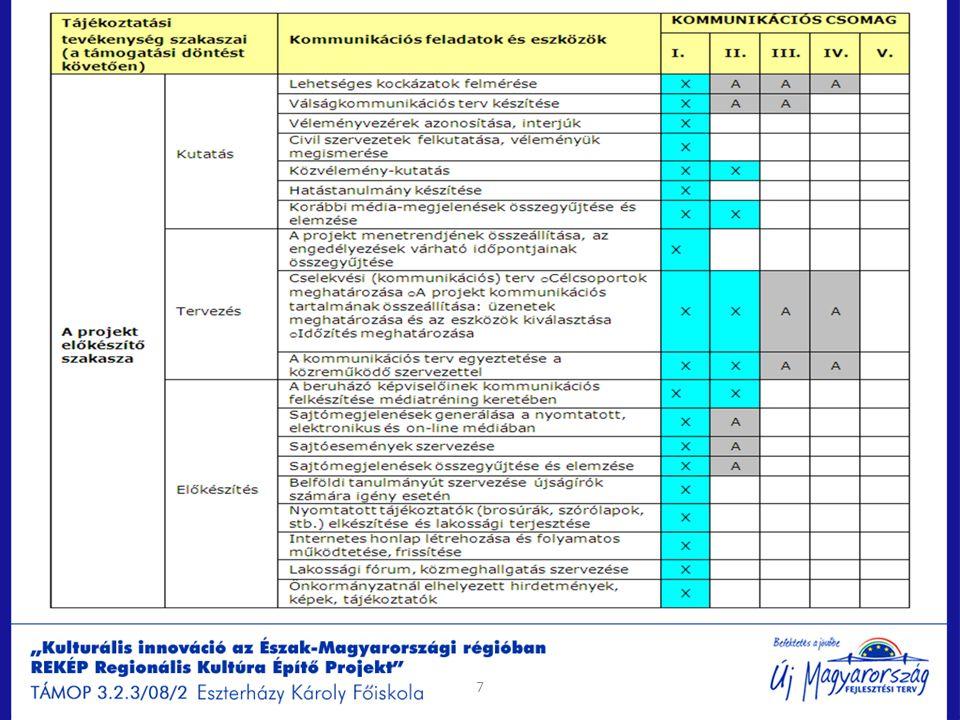 Arculati elemek és használatuk Alaplogó 18