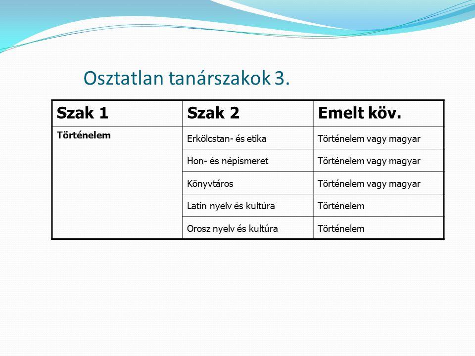 Osztatlan tanárszakok 3. Szak 1Szak 2Emelt köv. Történelem Erkölcstan- és etikaTörténelem vagy magyar Hon- és népismeretTörténelem vagy magyar Könyvtá