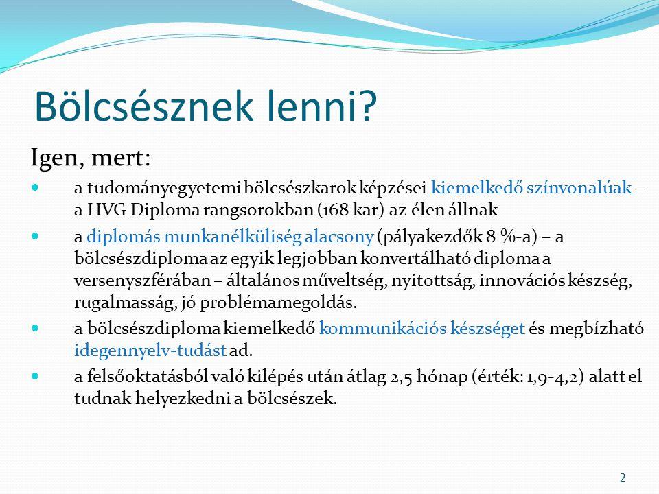 Információk elérhetősége www.felvi.hu btk.unideb.hu Köszönöm a figyelmüket! 23