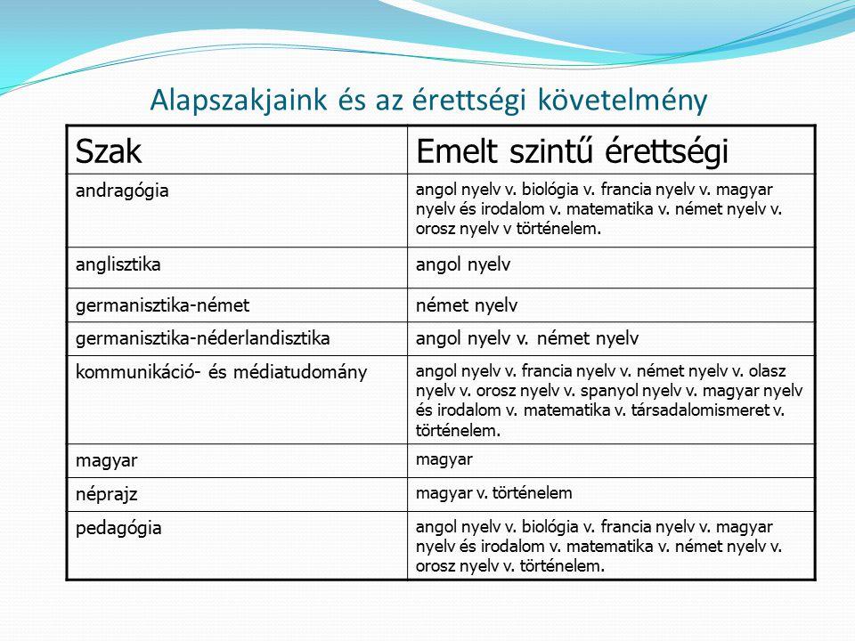 Alapszakjaink és az érettségi követelmény SzakEmelt szintű érettségi andragógia angol nyelv v.