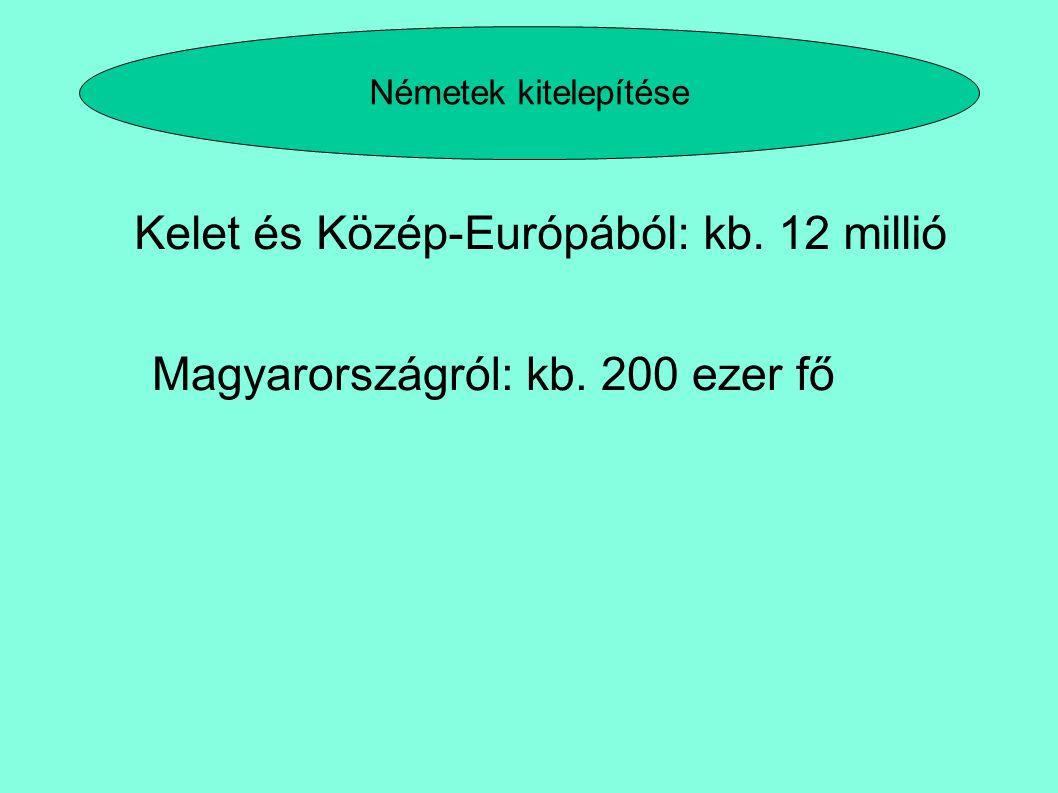 Magyarországról: kb. 200 ezer fő Kelet és Közép-Európából: kb. 12 millió Németek kitelepítése