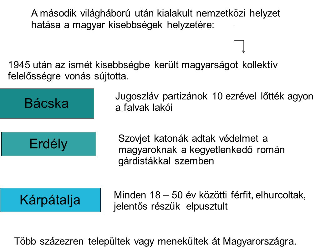 Bácska Erdély Kárpátalja 1945 után az ismét kisebbségbe került magyarságot kollektív felelősségre vonás sújtotta. Jugoszláv partizánok 10 ezrével lőtt