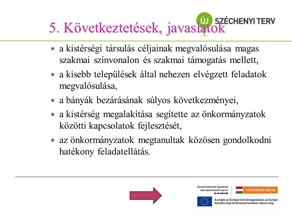5. Következtetések, javaslatok a kistérségi társulás céljainak megvalósulása magas szakmai színvonalon és szakmai támogatás mellett, a kisebb települé