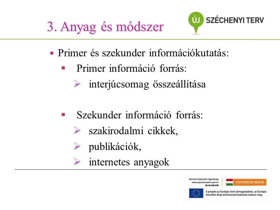 3. Anyag és módszer Primer és szekunder információkutatás:  Primer információ forrás:  interjúcsomag összeállítása  Szekunder információ forrás: 