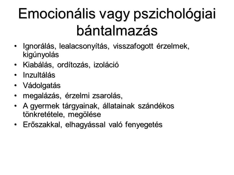 Emocionális vagy pszichológiai bántalmazás Ignorálás, lealacsonyítás, visszafogott érzelmek, kigúnyolásIgnorálás, lealacsonyítás, visszafogott érzelme