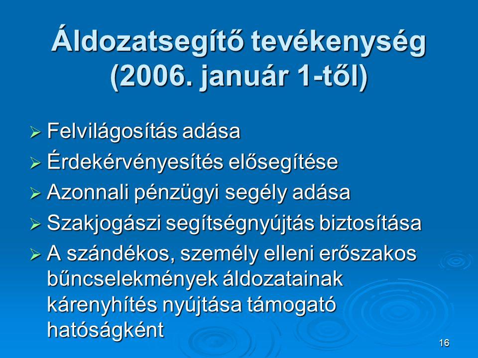 16 Áldozatsegítő tevékenység (2006.