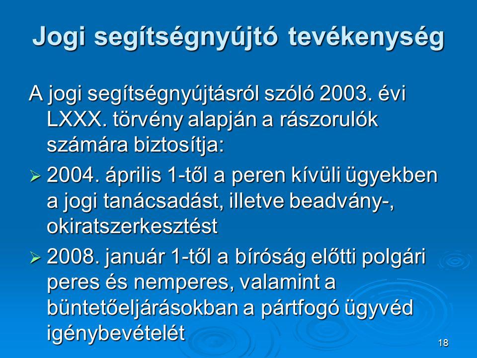 18 Jogi segítségnyújtó tevékenység A jogi segítségnyújtásról szóló 2003.