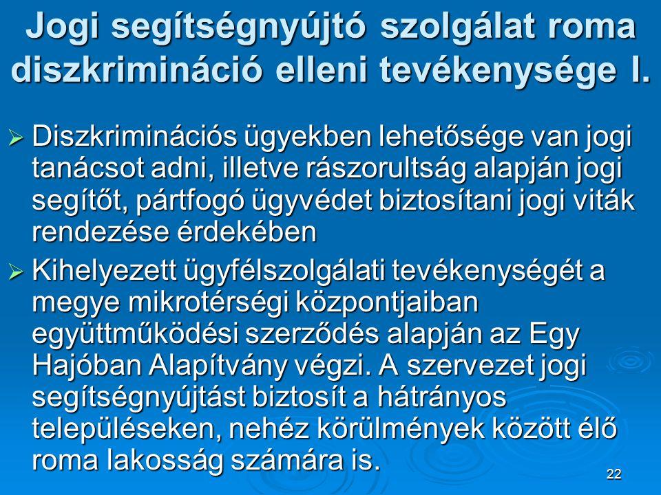 22 Jogi segítségnyújtó szolgálat roma diszkrimináció elleni tevékenysége I.