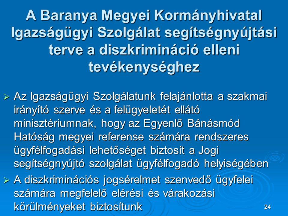 24 A Baranya Megyei Kormányhivatal Igazságügyi Szolgálat segítségnyújtási terve a diszkrimináció elleni tevékenységhez  Az Igazságügyi Szolgálatunk felajánlotta a szakmai irányító szerve és a felügyeletét ellátó minisztériumnak, hogy az Egyenlő Bánásmód Hatóság megyei referense számára rendszeres ügyfélfogadási lehetőséget biztosít a Jogi segítségnyújtó szolgálat ügyfélfogadó helyiségében  A diszkriminációs jogsérelmet szenvedő ügyfelei számára megfelelő elérési és várakozási körülményeket biztosítunk
