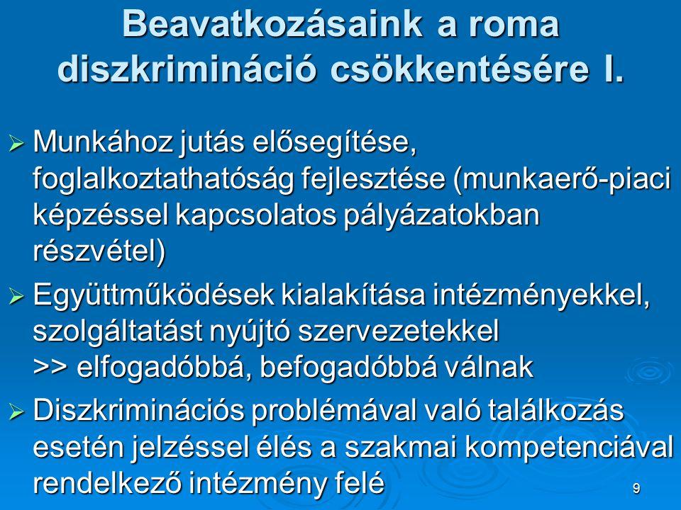 9 Beavatkozásaink a roma diszkrimináció csökkentésére I.
