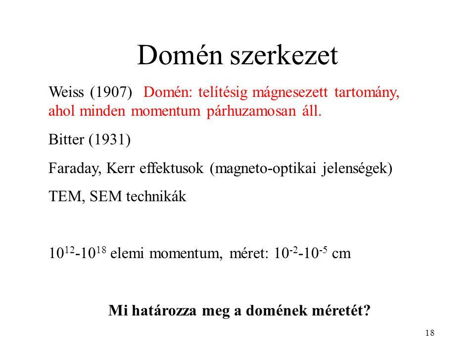 18 Domén szerkezet Weiss (1907)Domén: telítésig mágnesezett tartomány, ahol minden momentum párhuzamosan áll.