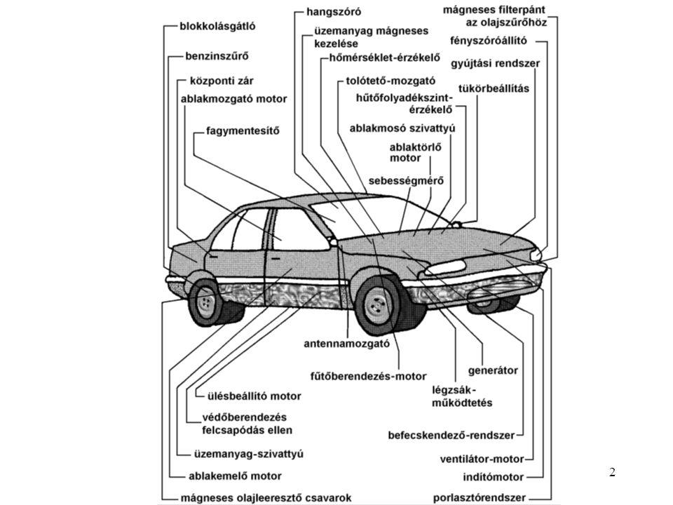 33 Klasszikus mágneses jellemzők