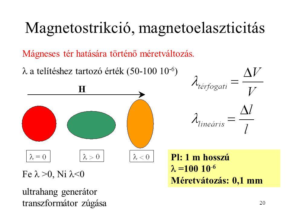 20 Magnetostrikció, magnetoelaszticitás Mágneses tér hatására történő méretváltozás. a telítéshez tartozó érték (50-100 10 -6 ) Pl: 1 m hosszú =100 10