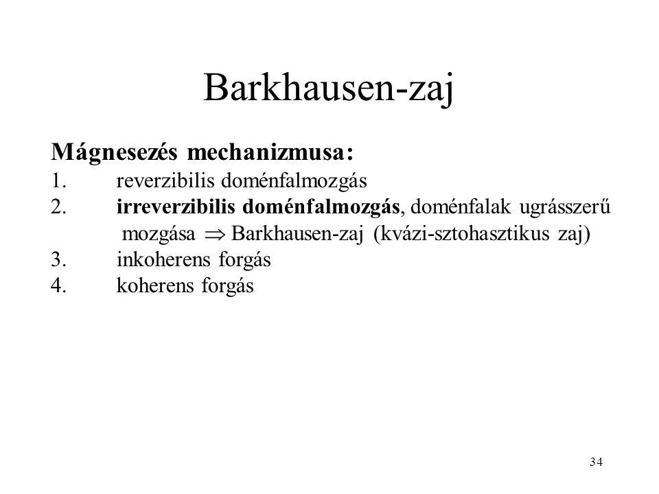 34 Barkhausen-zaj Mágnesezés mechanizmusa: 1.reverzibilis doménfalmozgás 2.irreverzibilis doménfalmozgás, doménfalak ugrásszerű mozgása  Barkhausen-zaj (kvázi-sztohasztikus zaj) 3.inkoherens forgás 4.koherens forgás