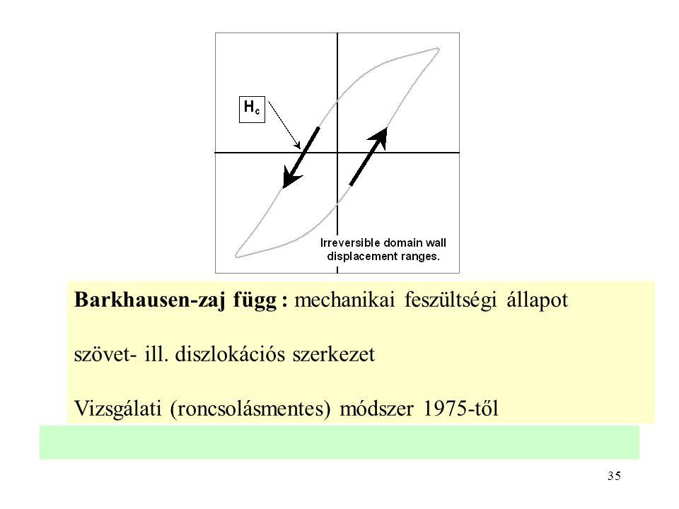 35 Barkhausen-zaj függ : mechanikai feszültségi állapot szövet- ill. diszlokációs szerkezet Vizsgálati (roncsolásmentes) módszer 1975-től