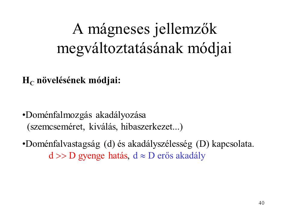 40 A mágneses jellemzők megváltoztatásának módjai H C növelésének módjai: Doménfalmozgás akadályozása (szemcseméret, kiválás, hibaszerkezet...) Doménfalvastagság (d) és akadályszélesség (D) kapcsolata.