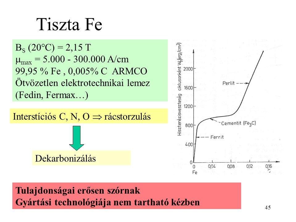 45 Tiszta Fe B S (20°C) = 2,15 T  max = 5.000 - 300.000 A/cm 99,95 % Fe, 0,005% C ARMCO Ötvözetlen elektrotechnikai lemez (Fedin, Fermax…) Interstíciós C, N, O  rácstorzulás Dekarbonizálás Tulajdonságai erősen szórnak Gyártási technológiája nem tartható kézben