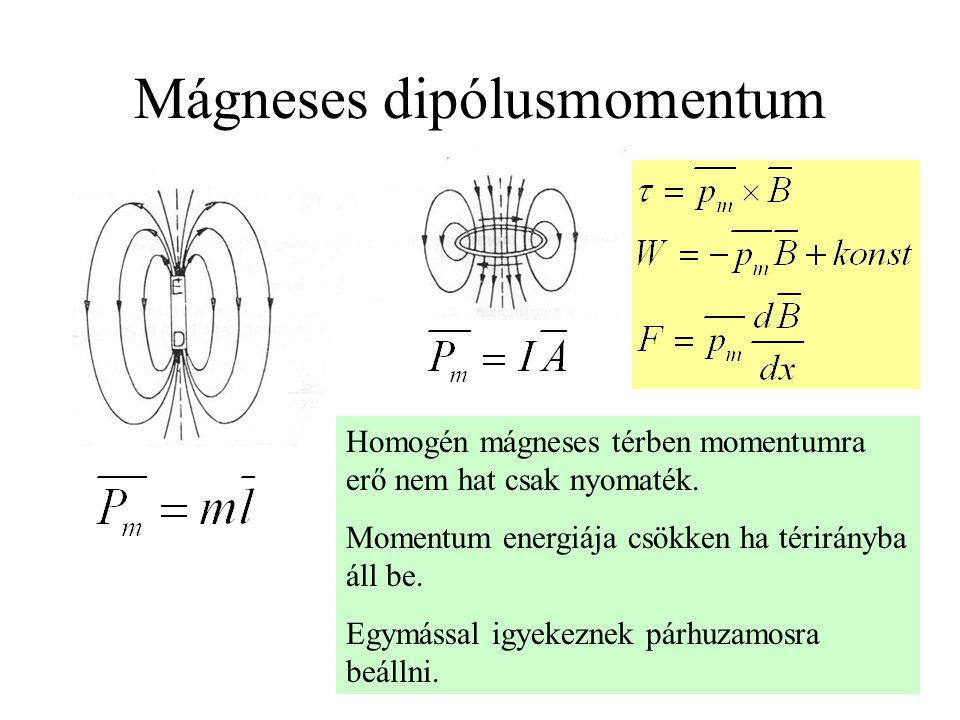 5 Mágneses dipólusmomentum Homogén mágneses térben momentumra erő nem hat csak nyomaték. Momentum energiája csökken ha térirányba áll be. Egymással ig