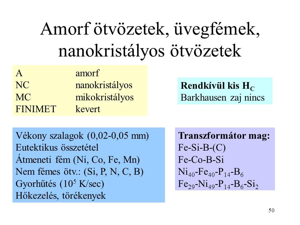 50 Amorf ötvözetek, üvegfémek, nanokristályos ötvözetek Aamorf NCnanokristályos MCmikokristályos FINIMETkevert Rendkívül kis H C Barkhausen zaj nincs