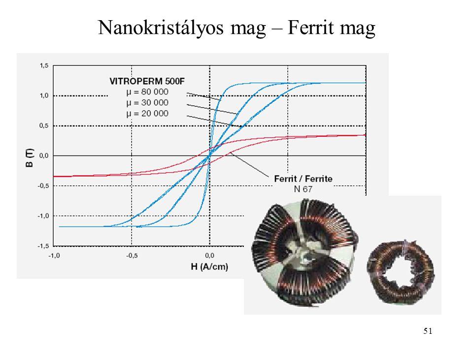 51 Nanokristályos mag – Ferrit mag