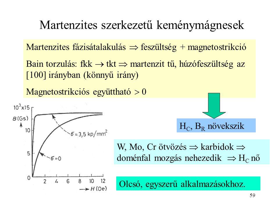 59 Martenzites szerkezetű keménymágnesek Martenzites fázisátalakulás  feszültség + magnetostrikció Bain torzulás: fkk  tkt  martenzit tű, húzófeszültség az [100] irányban (könnyű irány) Magnetostrikciós együttható  0 H C, B R növekszik W, Mo, Cr ötvözés  karbidok  doménfal mozgás nehezedik  H C nő Olcsó, egyszerű alkalmazásokhoz.
