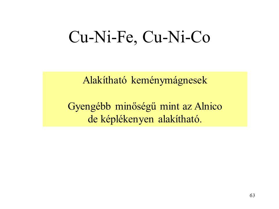 63 Cu-Ni-Fe, Cu-Ni-Co Alakítható keménymágnesek Gyengébb minőségű mint az Alnico de képlékenyen alakítható.