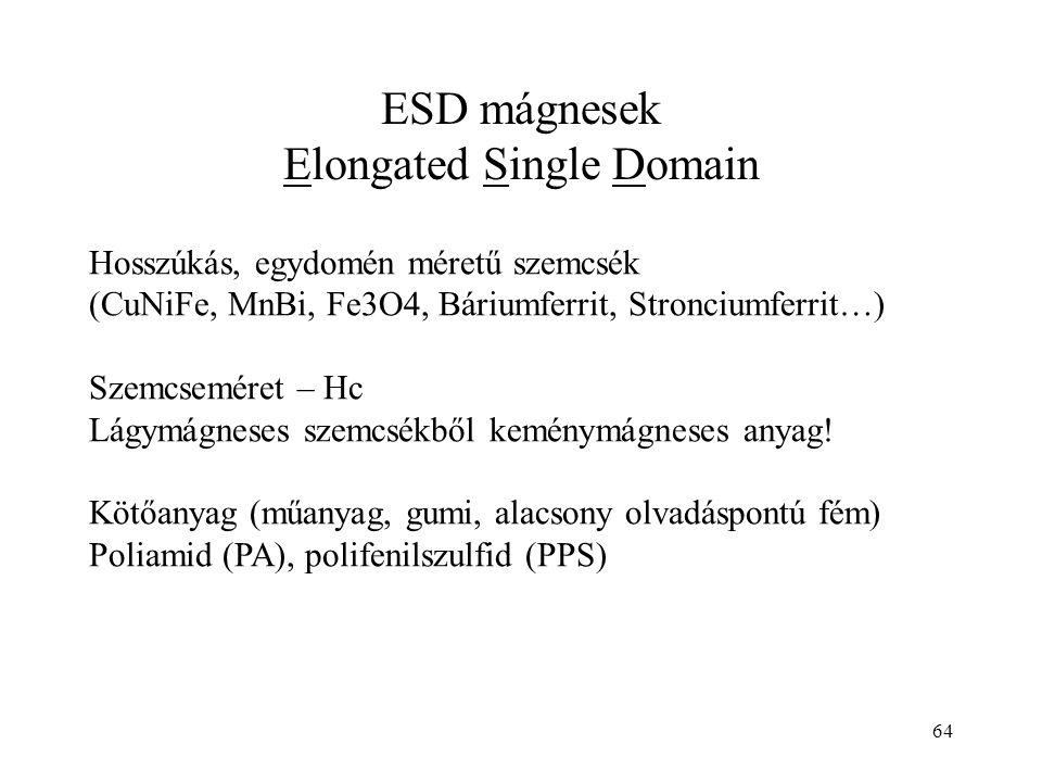 64 ESD mágnesek Elongated Single Domain Hosszúkás, egydomén méretű szemcsék (CuNiFe, MnBi, Fe3O4, Báriumferrit, Stronciumferrit…) Szemcseméret – Hc Lágymágneses szemcsékből keménymágneses anyag.