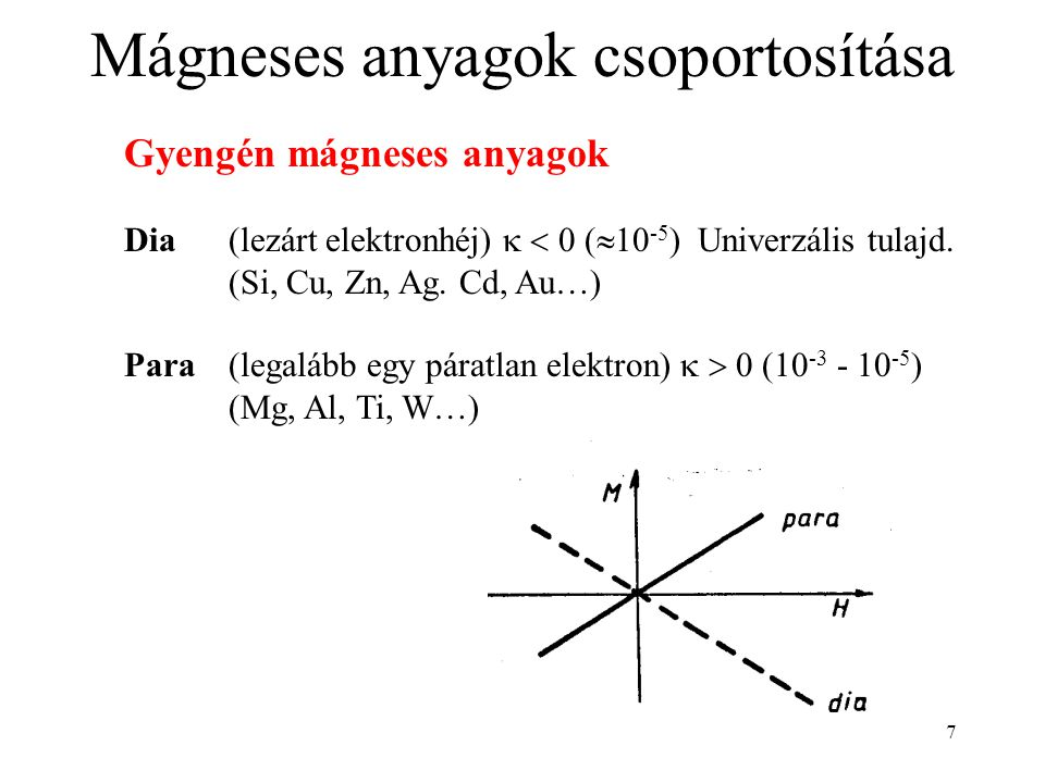7 Mágneses anyagok csoportosítása Gyengén mágneses anyagok Dia(lezárt elektronhéj)    (  10 -5 ) Univerzális tulajd. (Si, Cu, Zn, Ag. Cd, Au…) Par