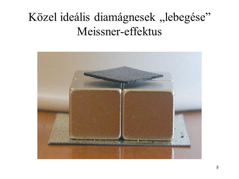 """8 Közel ideális diamágnesek """"lebegése"""" Meissner-effektus"""