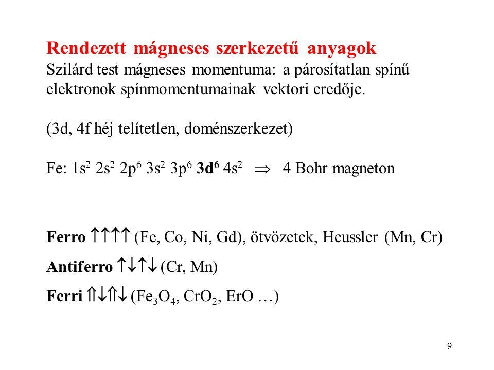 9 Rendezett mágneses szerkezetű anyagok Szilárd test mágneses momentuma: a párosítatlan spínű elektronok spínmomentumainak vektori eredője.
