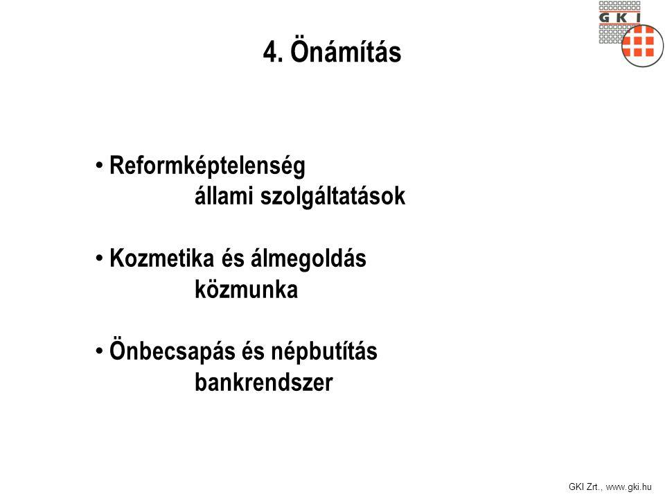 GKI Zrt., www.gki.hu 4. Önámítás Reformképtelenség állami szolgáltatások Kozmetika és álmegoldás közmunka Önbecsapás és népbutítás bankrendszer