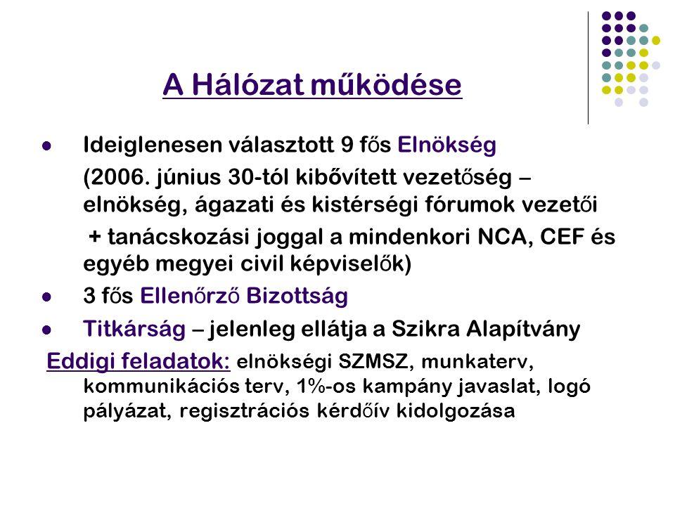 A Hálózat m ű ködése Ideiglenesen választott 9 f ő s Elnökség (2006.