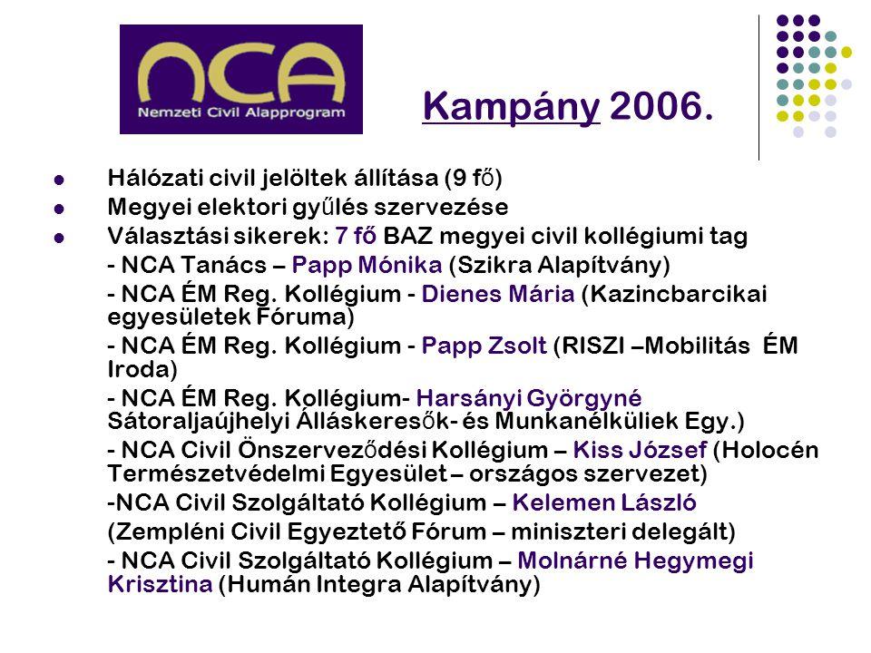 Id ő szer ű folyamatok: - 2006.március –Hálózat- fejlesztő fórumsorozat - 2006.