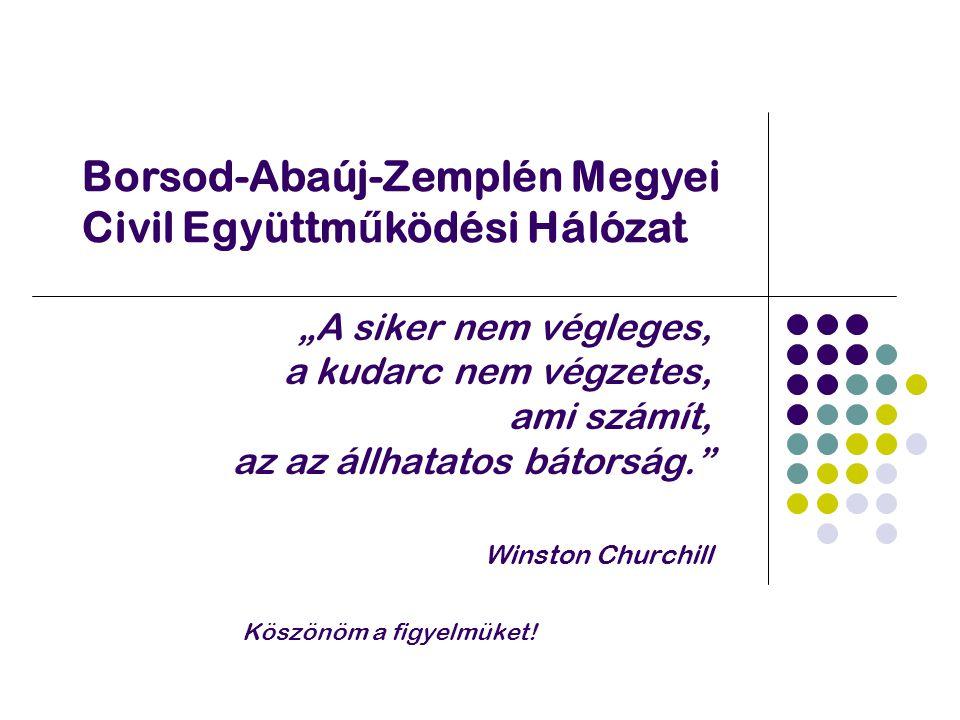 """""""A siker nem végleges, a kudarc nem végzetes, ami számít, az az állhatatos bátorság. Winston Churchill Köszönöm a figyelmüket."""